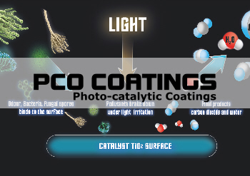 Photo-catalytic Coatings (PCO)